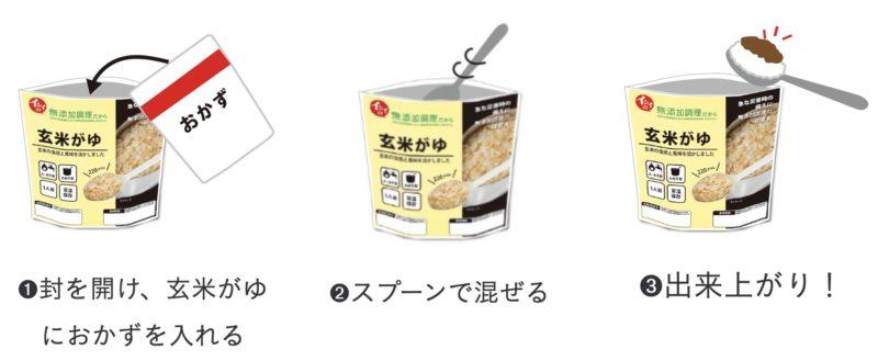 石井食品の非常食セットの食べ方